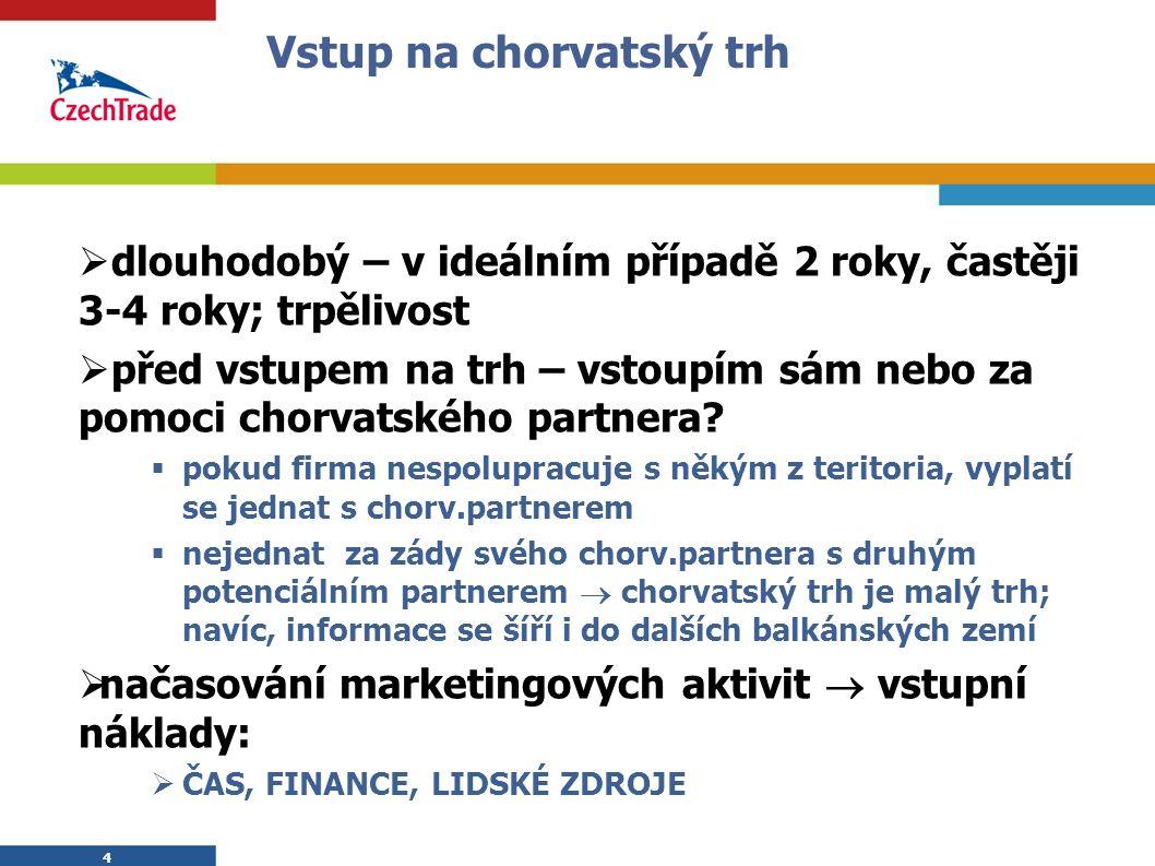 """5 Vstup na chorvatský trh  osobní jednání:  velký význam; písemnou komunikaci lze využít jen při prvních představovacích jednání  nutná účast na akcích z oboru působení, na veletrzích  """"být vidět  bariéry vstupu na trh – plněním kapitol před vstupem do EU postupně odpadají  i zde se objevují problémy jako:  korupce, netransparentnost veřejných zakázek  ve výběrových řízeních preference místních firem oproti zahraničním (chorvatský partner)  špatná platební morálka – dobré smlouvy, právník 5"""