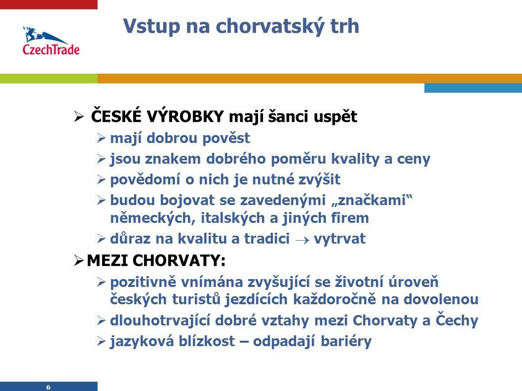 """6 Vstup na chorvatský trh  ČESKÉ VÝROBKY mají šanci uspět  mají dobrou pověst  jsou znakem dobrého poměru kvality a ceny  povědomí o nich je nutné zvýšit  budou bojovat se zavedenými """"značkami německých, italských a jiných firem  důraz na kvalitu a tradici  vytrvat  MEZI CHORVATY:  pozitivně vnímána zvyšující se životní úroveň českých turistů jezdících každoročně na dovolenou  dlouhotrvající dobré vztahy mezi Chorvaty a Čechy  jazyková blízkost – odpadají bariéry 6"""