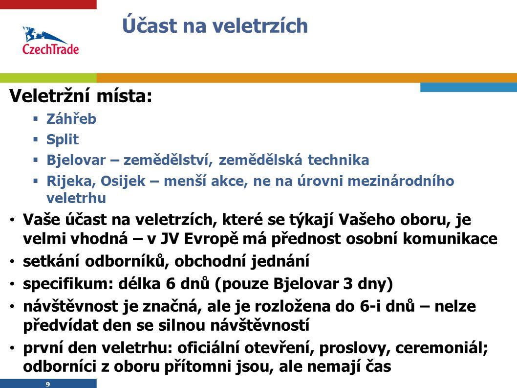 10 Veletrhy a výstavy  Záhřeb - www.zv.hr  Split - www.sajamsplit.hr  Rijeka - www.rijecki-sajam.hr  Bjelovar - www.bj-sajam.hr Chorvatský vyhledávač  www.hr Hrvatska narodna banka (Chorvatská národní banka)  www.hnb.hr Hrvatska gospodarska komora (Chorvatská hospodářská komora)  www.hgk.hr 10
