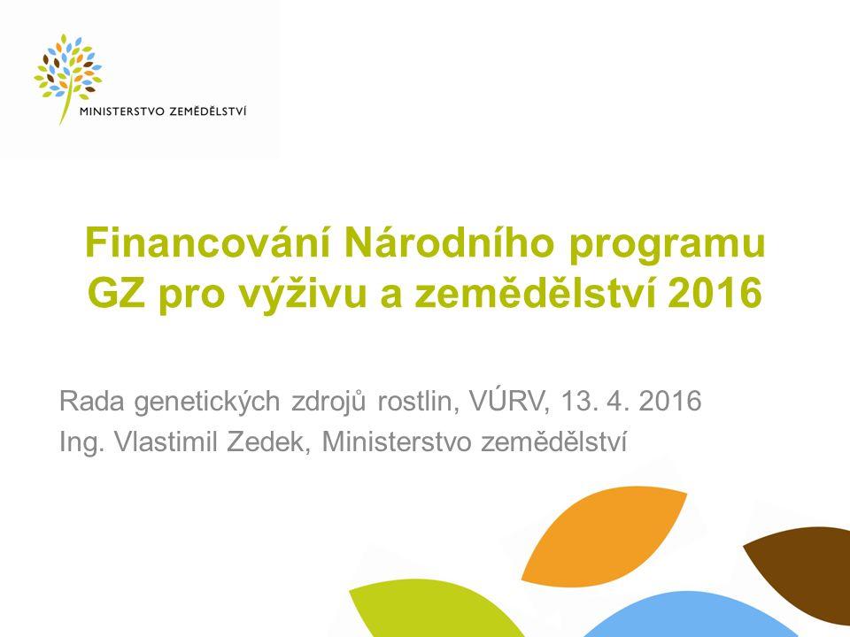 Financování Národního programu GZ pro výživu a zemědělství 2016 Rada genetických zdrojů rostlin, VÚRV, 13.