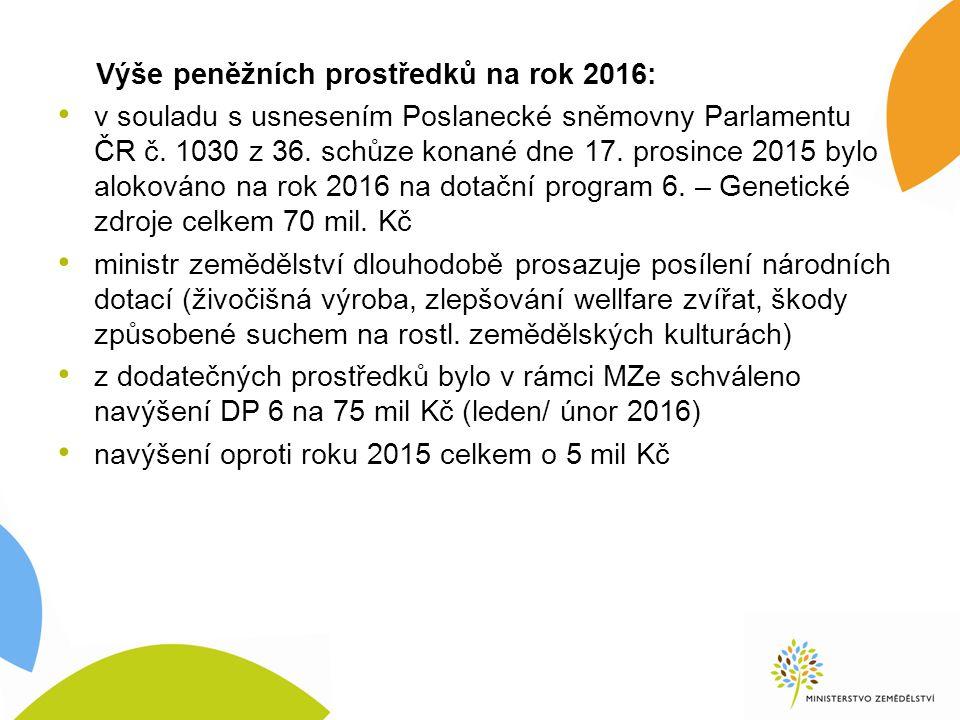 Výše peněžních prostředků na rok 2016: v souladu s usnesením Poslanecké sněmovny Parlamentu ČR č.