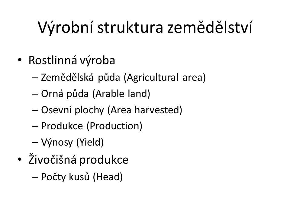 Výrobní struktura zemědělství Rostlinná výroba – Zemědělská půda (Agricultural area) – Orná půda (Arable land) – Osevní plochy (Area harvested) – Produkce (Production) – Výnosy (Yield) Živočišná produkce – Počty kusů (Head)