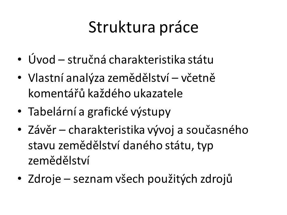 Struktura práce Úvod – stručná charakteristika státu Vlastní analýza zemědělství – včetně komentářů každého ukazatele Tabelární a grafické výstupy Záv