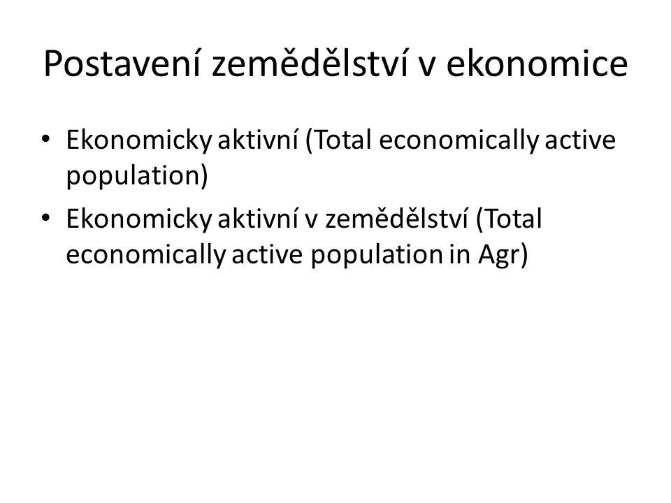 Postavení zemědělství v ekonomice Ekonomicky aktivní (Total economically active population) Ekonomicky aktivní v zemědělství (Total economically active population in Agr)