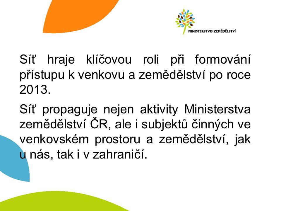 AKCE CSV v roce 2011, plán na rok 2012 v Olomouckém kraji
