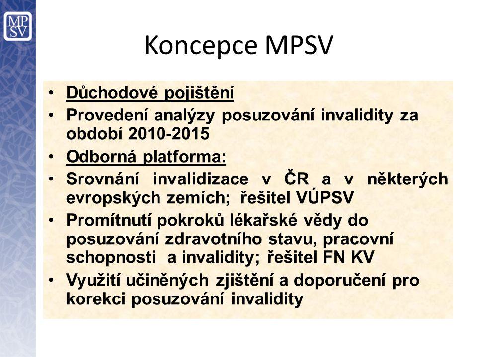 Koncepce MPSV Důchodové pojištění Provedení analýzy posuzování invalidity za období 2010-2015 Odborná platforma: Srovnání invalidizace v ČR a v někter
