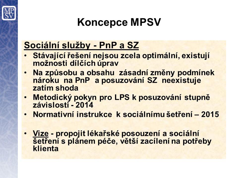Koncepce MPSV Sociální služby - PnP a SZ Stávající řešení nejsou zcela optimální, existují možnosti dílčích úprav Na způsobu a obsahu zásadní změny po