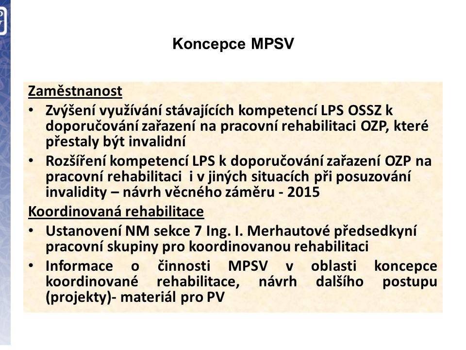 Koncepce MPSV Zaměstnanost Zvýšení využívání stávajících kompetencí LPS OSSZ k doporučování zařazení na pracovní rehabilitaci OZP, které přestaly být