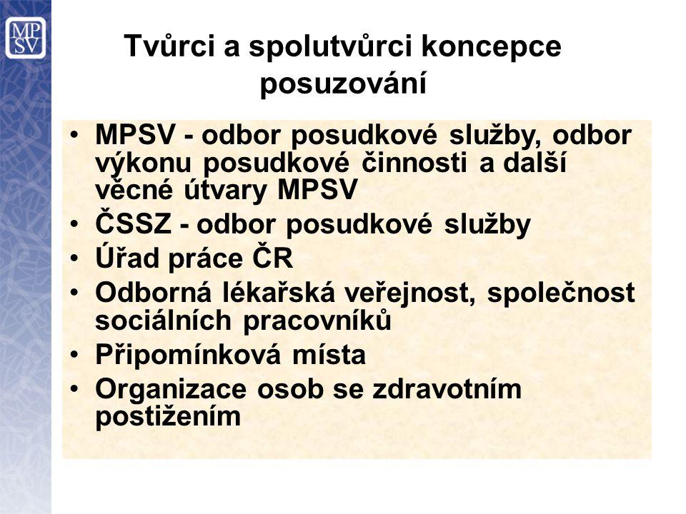 Tvůrci a spolutvůrci koncepce posuzování MPSV - odbor posudkové služby, odbor výkonu posudkové činnosti a další věcné útvary MPSV ČSSZ - odbor posudko