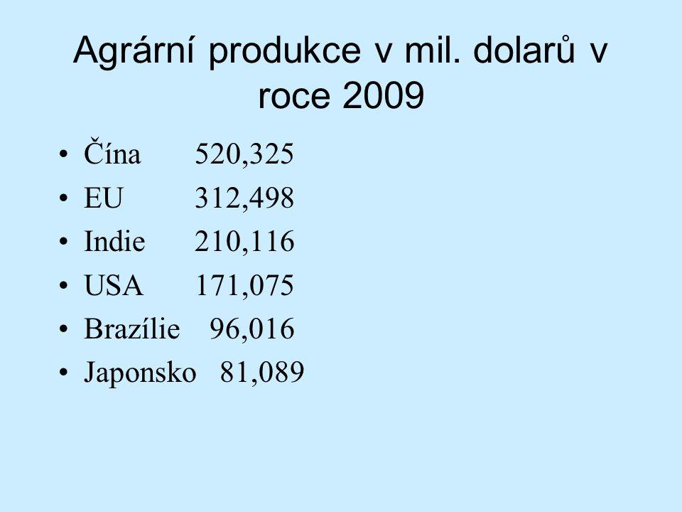 Agrární produkce v mil. dolarů v roce 2009 Čína 520,325 EU312,498 Indie 210,116 USA171,075 Brazílie 96,016 Japonsko 81,089