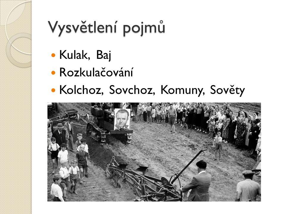 Vysvětlení pojmů Kulak, Baj Rozkulačování Kolchoz, Sovchoz, Komuny, Sověty