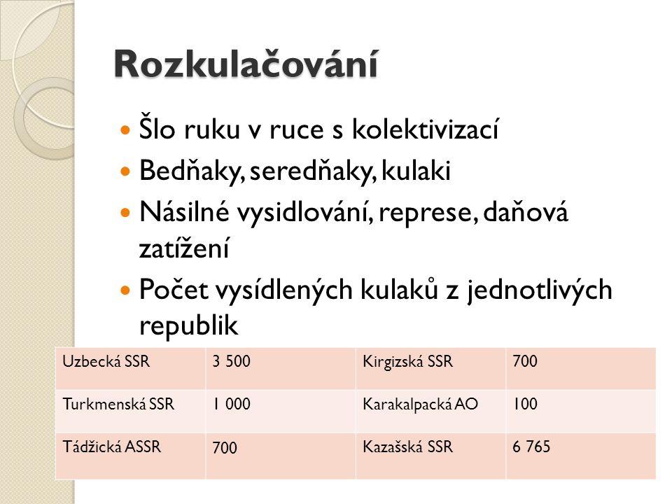 Rozkulačování Šlo ruku v ruce s kolektivizací Bedňaky, seredňaky, kulaki Násilné vysidlování, represe, daňová zatížení Počet vysídlených kulaků z jednotlivých republik Uzbecká SSR3 500Kirgizská SSR700 Turkmenská SSR1 000Karakalpacká AO100 Tádžická ASSR 700 Kazašská SSR6 765