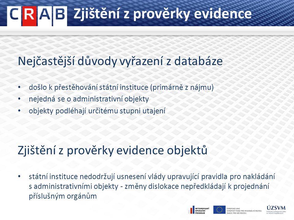 Zjištění z prověrky evidence Nejčastější důvody vyřazení z databáze došlo k přestěhování státní instituce (primárně z nájmu) nejedná se o administrati