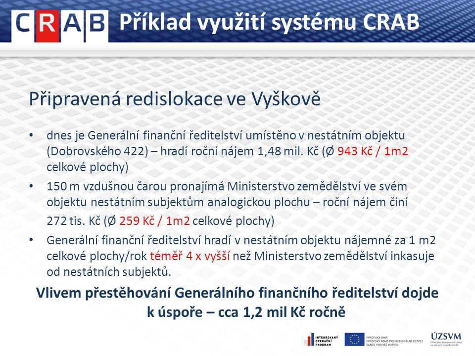 Příklad využití systému CRAB Připravená redislokace ve Vyškově dnes je Generální finanční ředitelství umístěno v nestátním objektu (Dobrovského 422) – hradí roční nájem 1,48 mil.