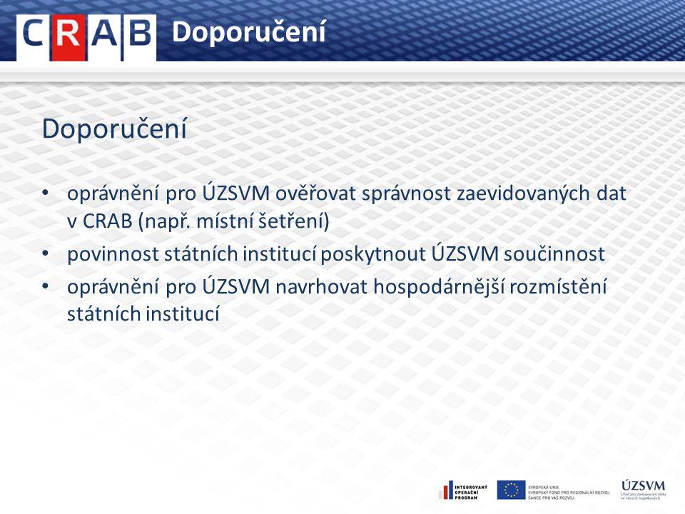 Doporučení oprávnění pro ÚZSVM ověřovat správnost zaevidovaných dat v CRAB (např. místní šetření) povinnost státních institucí poskytnout ÚZSVM součin