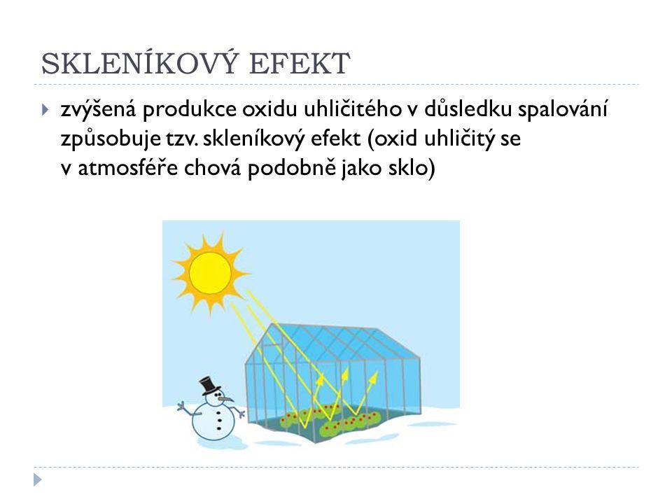 SKLENÍKOVÝ EFEKT  zvýšená produkce oxidu uhličitého v důsledku spalování způsobuje tzv.