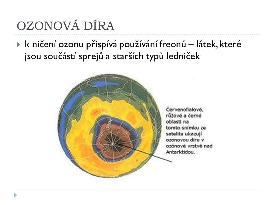 OZONOVÁ DÍRA  k ničení ozonu přispívá používání freonů – látek, které jsou součástí sprejů a starších typů ledniček