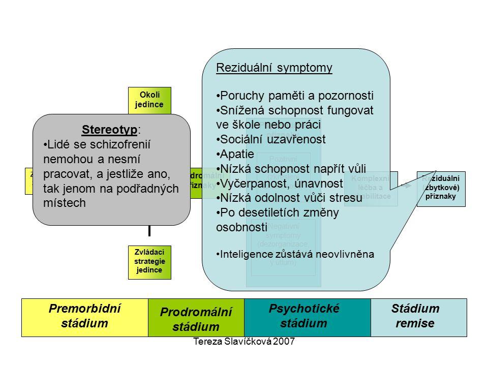 Tereza Slavíčková 2007 Premorbidní stádium Psychotické příznaky Negativní symptomy (dezorganizace, psychomotorick ý útlum) Pozitivní symptomy (zkreslení zkutečnosti) Okolí jedince Zvládací strategie jedince Reziduální (zbytkové) příznaky Komplexní léčba a rehabilitace Prodromální příznaky Zátěž Zvýšená zranitel nost Prodromální stádium Psychotické stádium Stádium remise Reziduální symptomy Poruchy paměti a pozornosti Snížená schopnost fungovat ve škole nebo práci Sociální uzavřenost Apatie Nízká schopnost napřít vůli Vyčerpanost, únavnost Nízká odolnost vůči stresu Po desetiletích změny osobnosti Inteligence zůstává neovlivněna Stereotyp: Lidé se schizofrenií nemohou a nesmí pracovat, a jestliže ano, tak jenom na podřadných místech