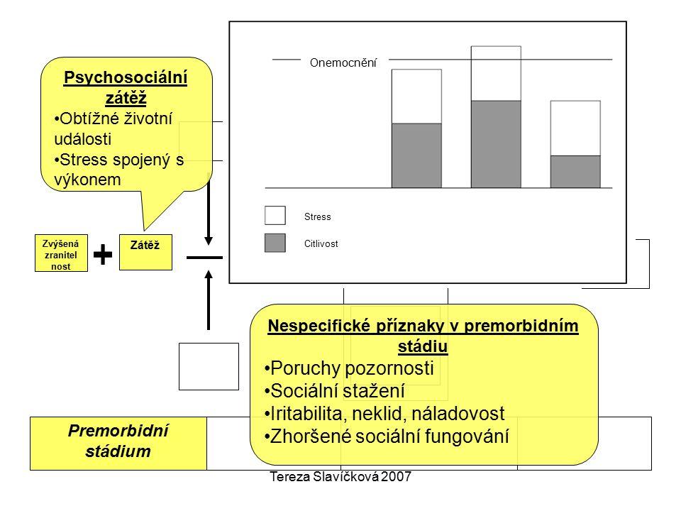 Tereza Slavíčková 2007 Premorbidní stádium Zátěž Zvýšená zranitel nost Psychosociální zátěž Obtížné životní události Stress spojený s výkonem Onemocně