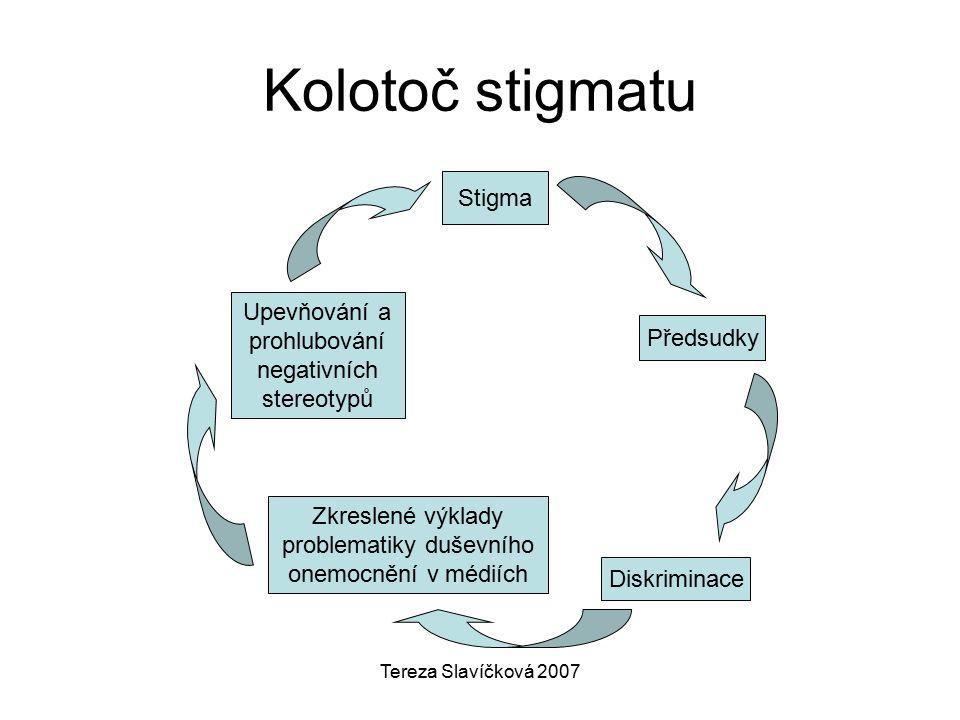 Tereza Slavíčková 2007 Kolotoč stigmatu Stigma Předsudky Diskriminace Zkreslené výklady problematiky duševního onemocnění v médiích Upevňování a prohlubování negativních stereotypů