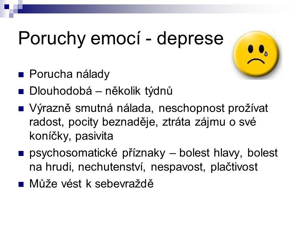 Poruchy emocí - deprese Porucha nálady Dlouhodobá – několik týdnů Výrazně smutná nálada, neschopnost prožívat radost, pocity beznaděje, ztráta zájmu o své koníčky, pasivita psychosomatické příznaky – bolest hlavy, bolest na hrudi, nechutenství, nespavost, plačtivost Může vést k sebevraždě