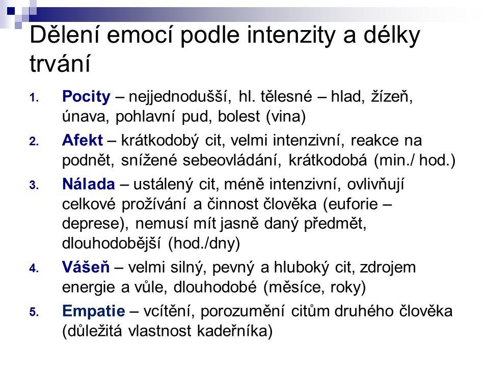 Dělení emocí podle intenzity a délky trvání 1. Pocity – nejjednodušší, hl. tělesné – hlad, žízeň, únava, pohlavní pud, bolest (vina) 2. Afekt – krátko
