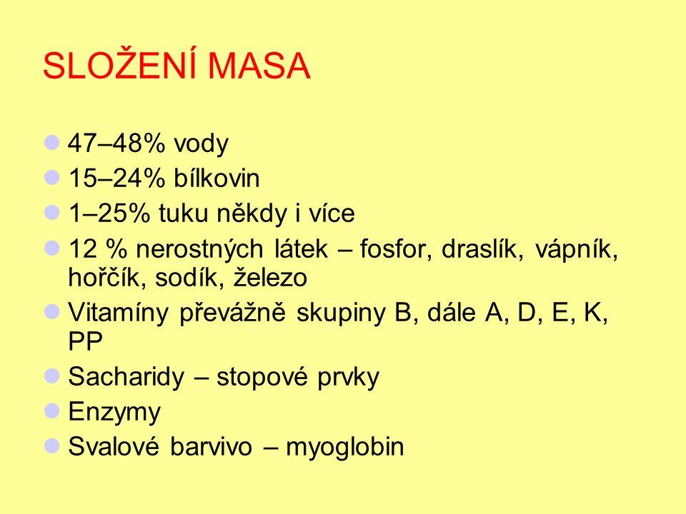 SLOŽENÍ MASA 47–48% vody 15–24% bílkovin 1–25% tuku někdy i více 12 % nerostných látek – fosfor, draslík, vápník, hořčík, sodík, železo Vitamíny převážně skupiny B, dále A, D, E, K, PP Sacharidy – stopové prvky Enzymy Svalové barvivo – myoglobin