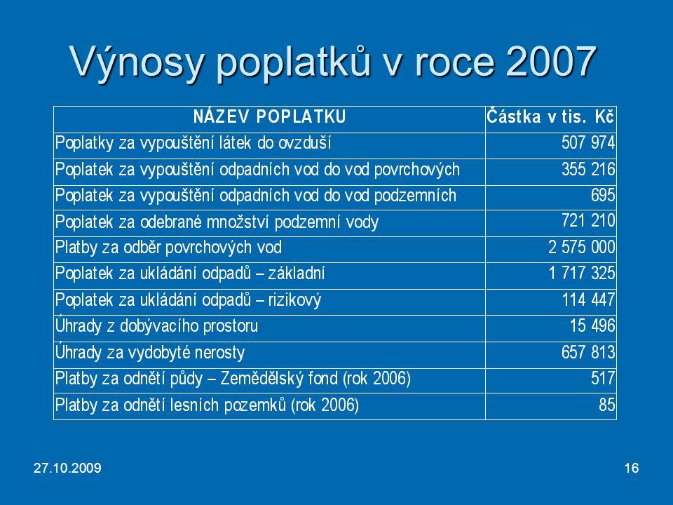 27.10.200916 Výnosy poplatků v roce 2007