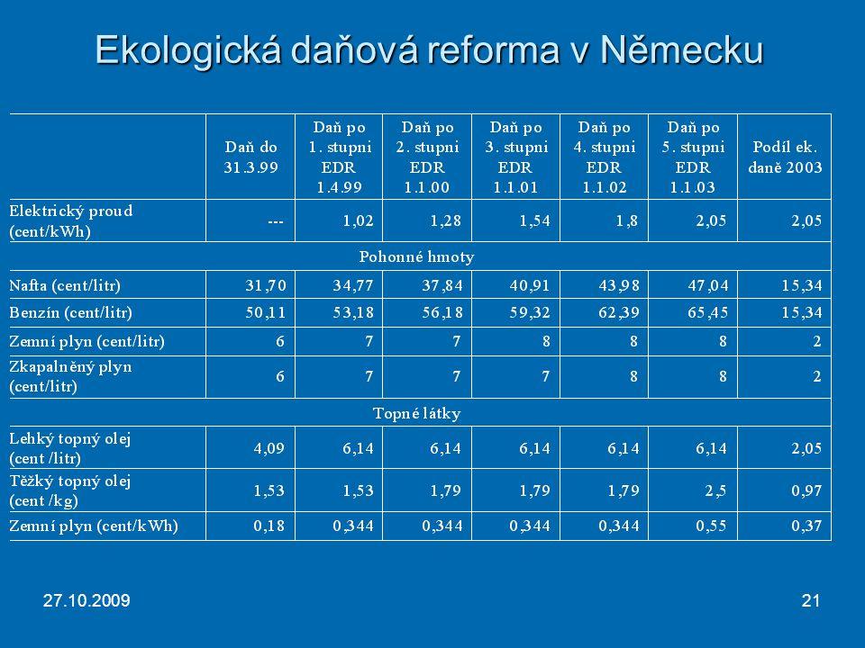 27.10.200921 Ekologická daňová reforma v Německu