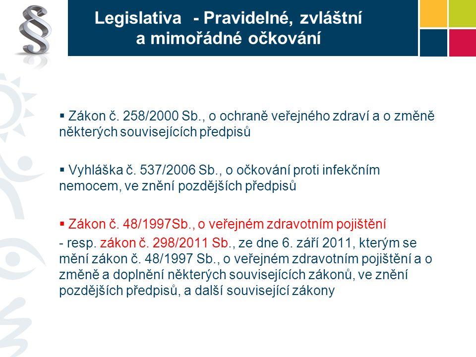 Legislativa - Pravidelné, zvláštní a mimořádné očkování  Zákon č. 258/2000 Sb., o ochraně veřejného zdraví a o změně některých souvisejících předpisů