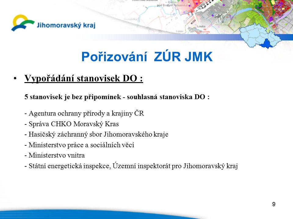 9 Pořizování ZÚR JMK Vypořádání stanovisek DO : 5 stanovisek je bez připomínek - souhlasná stanoviska DO : - Agentura ochrany přírody a krajiny ČR - S