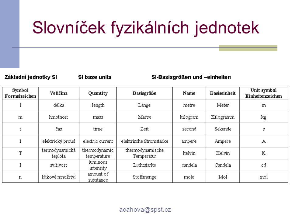 acahova@spst.cz Slovníček fyzikálních jednotek