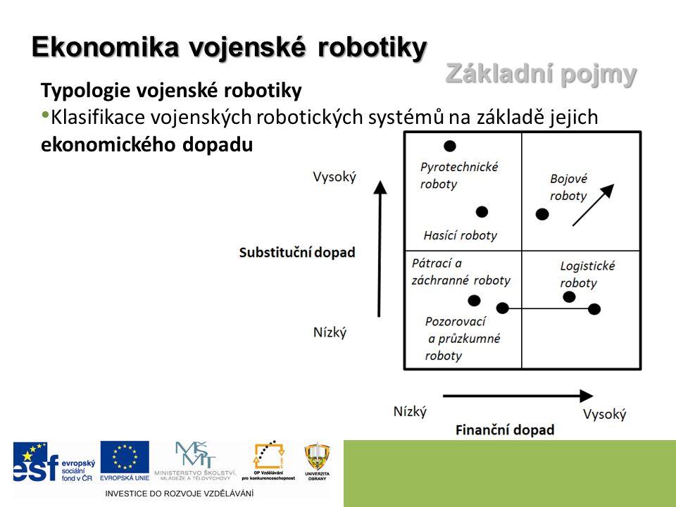 Typologie vojenské robotiky Klasifikace vojenských robotických systémů na základě jejich ekonomického dopadu Ekonomika vojenské robotiky Základní pojmy
