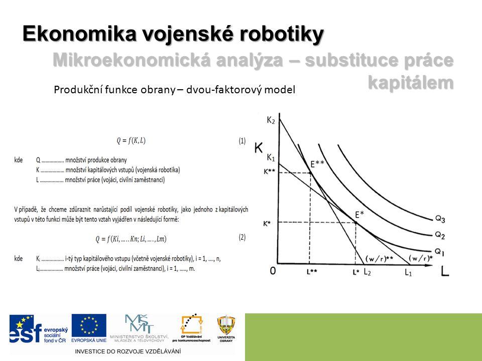 Ekonomika vojenské robotiky Mikroekonomická analýza – substituce práce kapitálem Produkční funkce obrany – dvou-faktorový model
