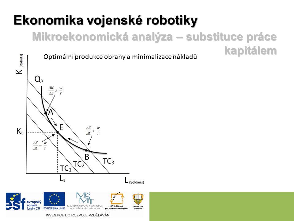 Ekonomika vojenské robotiky Mikroekonomická analýza – substituce práce kapitálem Optimální produkce obrany a minimalizace nákladů