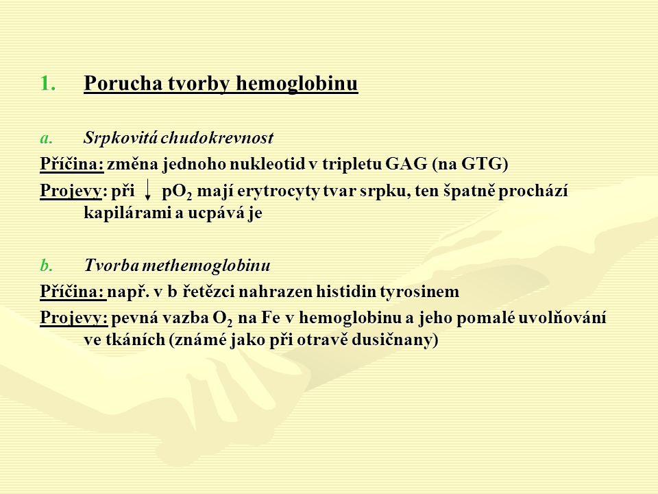 1.Porucha tvorby hemoglobinu a.Srpkovitá chudokrevnost Příčina: změna jednoho nukleotid v tripletu GAG (na GTG) Projevy: při pO 2 mají erytrocyty tvar srpku, ten špatně prochází kapilárami a ucpává je b.Tvorba methemoglobinu Příčina: např.