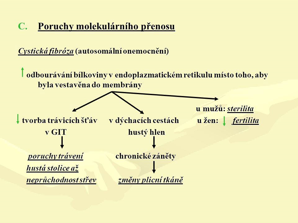 C.Poruchy molekulárního přenosu Cystická fibróza (autosomální onemocnění) odbourávání bílkoviny v endoplazmatickém retikulu místo toho, aby byla vestavěna do membrány odbourávání bílkoviny v endoplazmatickém retikulu místo toho, aby byla vestavěna do membrány u mužů: sterilita u mužů: sterilita tvorba trávicích šťáv v dýchacích cestách u žen: fertilita tvorba trávicích šťáv v dýchacích cestách u žen: fertilita v GIT hustý hlen v GIT hustý hlen poruchy trávení chronické záněty poruchy trávení chronické záněty hustá stolice až hustá stolice až neprůchodnost střev změny plicní tkáně neprůchodnost střev změny plicní tkáně