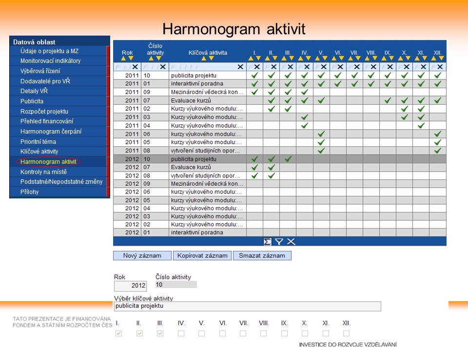 11 Harmonogram aktivit