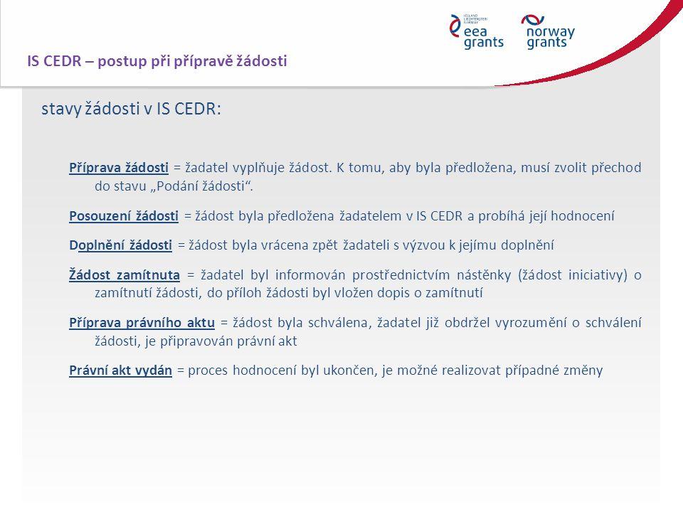 IS CEDR – postup při přípravě žádosti stavy žádosti v IS CEDR: Příprava žádosti = žadatel vyplňuje žádost. K tomu, aby byla předložena, musí zvolit př
