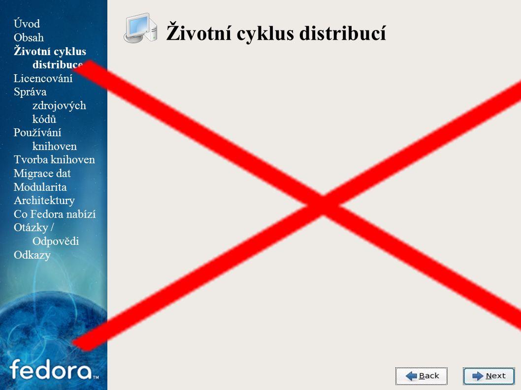 Agenda Životní cyklus distribucí Úvod Obsah Životní cyklus distribuce Licencování Správa zdrojových kódů Používání knihoven Tvorba knihoven Migrace dat Modularita Architektury Co Fedora nabízí Otázky / Odpovědi Odkazy