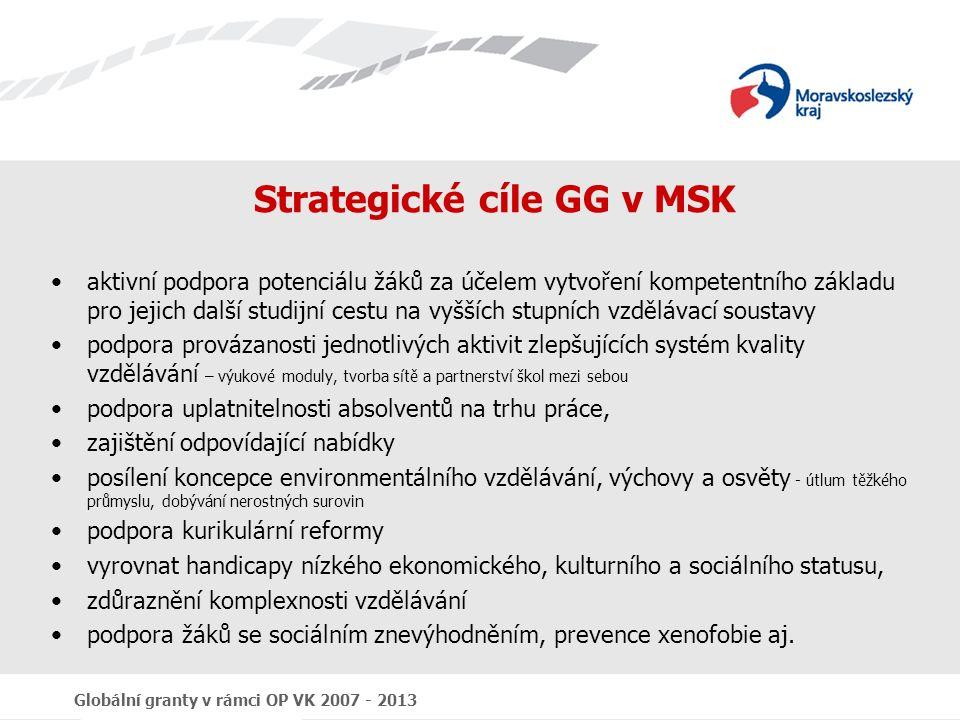 Globální granty v rámci OP VK 2007 - 2013 Strategické cíle GG v MSK aktivní podpora potenciálu žáků za účelem vytvoření kompetentního základu pro jejich další studijní cestu na vyšších stupních vzdělávací soustavy podpora provázanosti jednotlivých aktivit zlepšujících systém kvality vzdělávání – výukové moduly, tvorba sítě a partnerství škol mezi sebou podpora uplatnitelnosti absolventů na trhu práce, zajištění odpovídající nabídky posílení koncepce environmentálního vzdělávání, výchovy a osvěty - útlum těžkého průmyslu, dobývání nerostných surovin podpora kurikulární reformy vyrovnat handicapy nízkého ekonomického, kulturního a sociálního statusu, zdůraznění komplexnosti vzdělávání podpora žáků se sociálním znevýhodněním, prevence xenofobie aj.