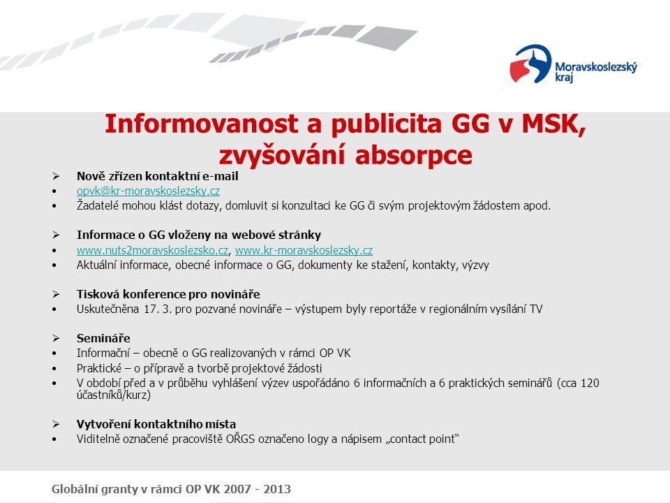 Globální granty v rámci OP VK 2007 - 2013 Informovanost a publicita GG v MSK, zvyšování absorpce  Nově zřízen kontaktní e-mail opvk@kr-moravskoslezsk