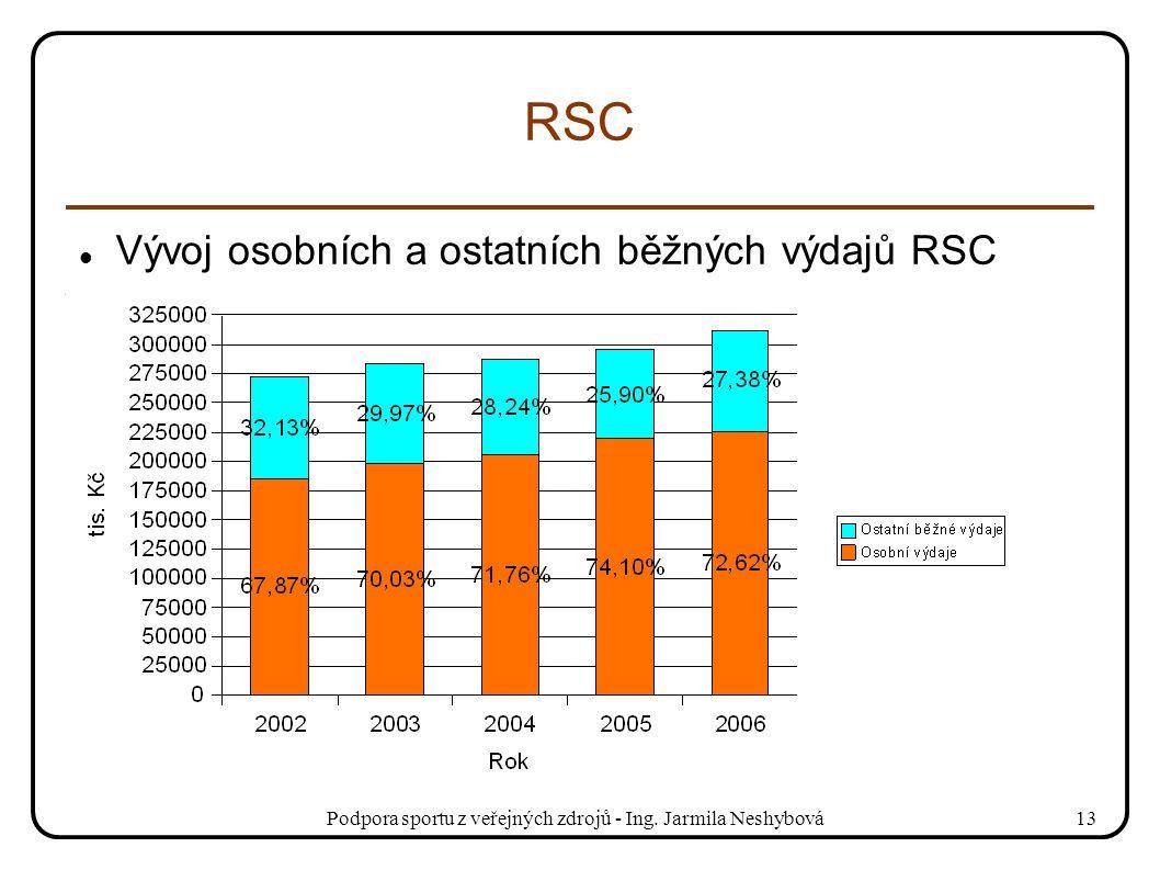 Podpora sportu z veřejných zdrojů - Ing. Jarmila Neshybová13 RSC Vývoj osobních a ostatních běžných výdajů RSC