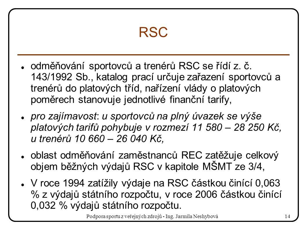 Podpora sportu z veřejných zdrojů - Ing. Jarmila Neshybová14 RSC odměňování sportovců a trenérů RSC se řídí z. č. 143/1992 Sb., katalog prací určuje z
