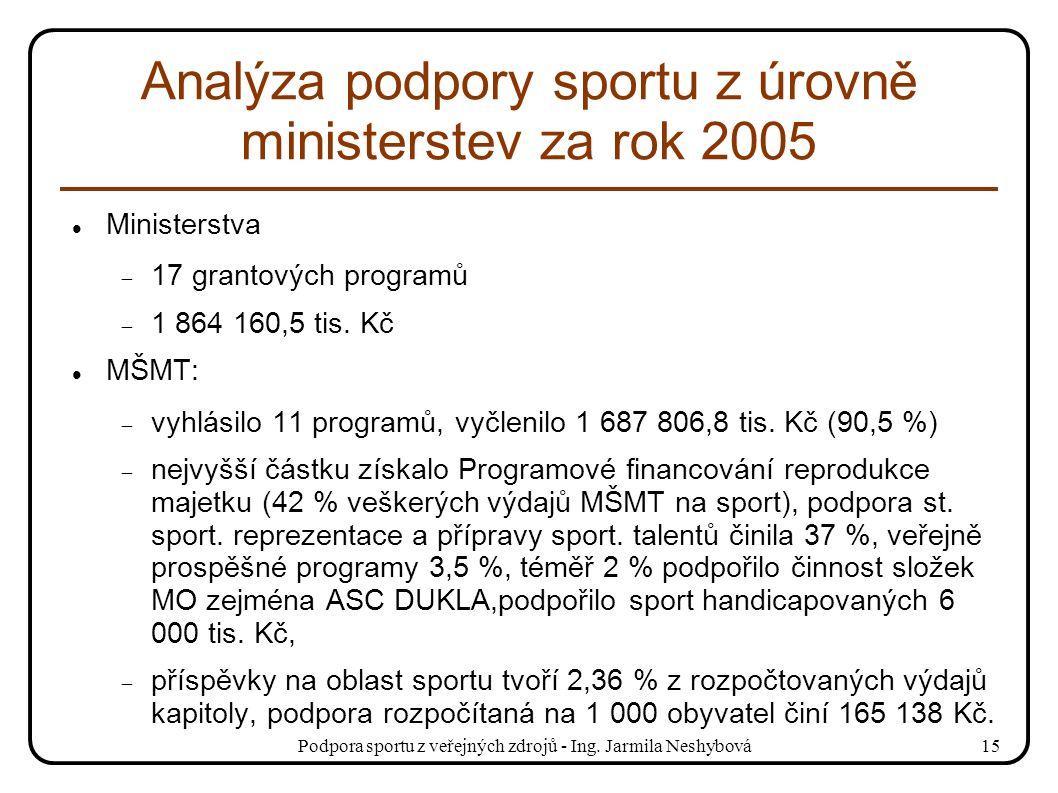 Podpora sportu z veřejných zdrojů - Ing. Jarmila Neshybová15 Analýza podpory sportu z úrovně ministerstev za rok 2005 Ministerstva  17 grantových pro