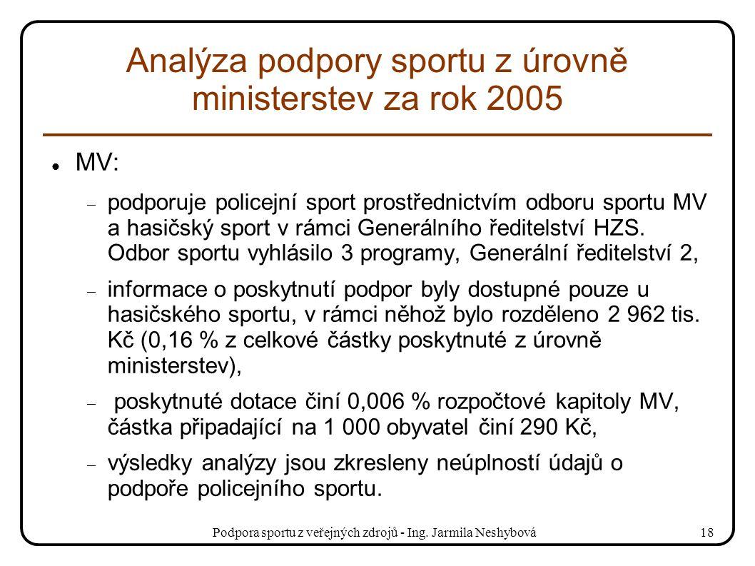 Podpora sportu z veřejných zdrojů - Ing. Jarmila Neshybová18 Analýza podpory sportu z úrovně ministerstev za rok 2005 MV:  podporuje policejní sport