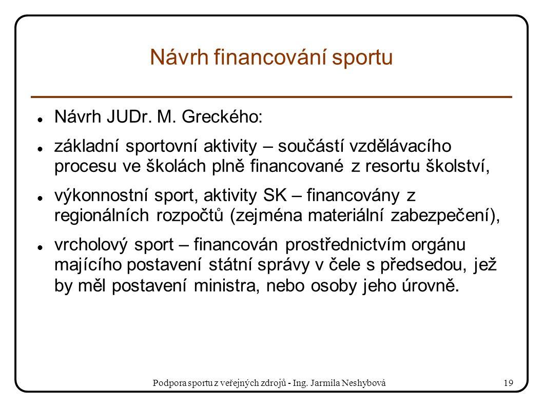 Podpora sportu z veřejných zdrojů - Ing. Jarmila Neshybová19 Návrh financování sportu Návrh JUDr. M. Greckého: základní sportovní aktivity – součástí