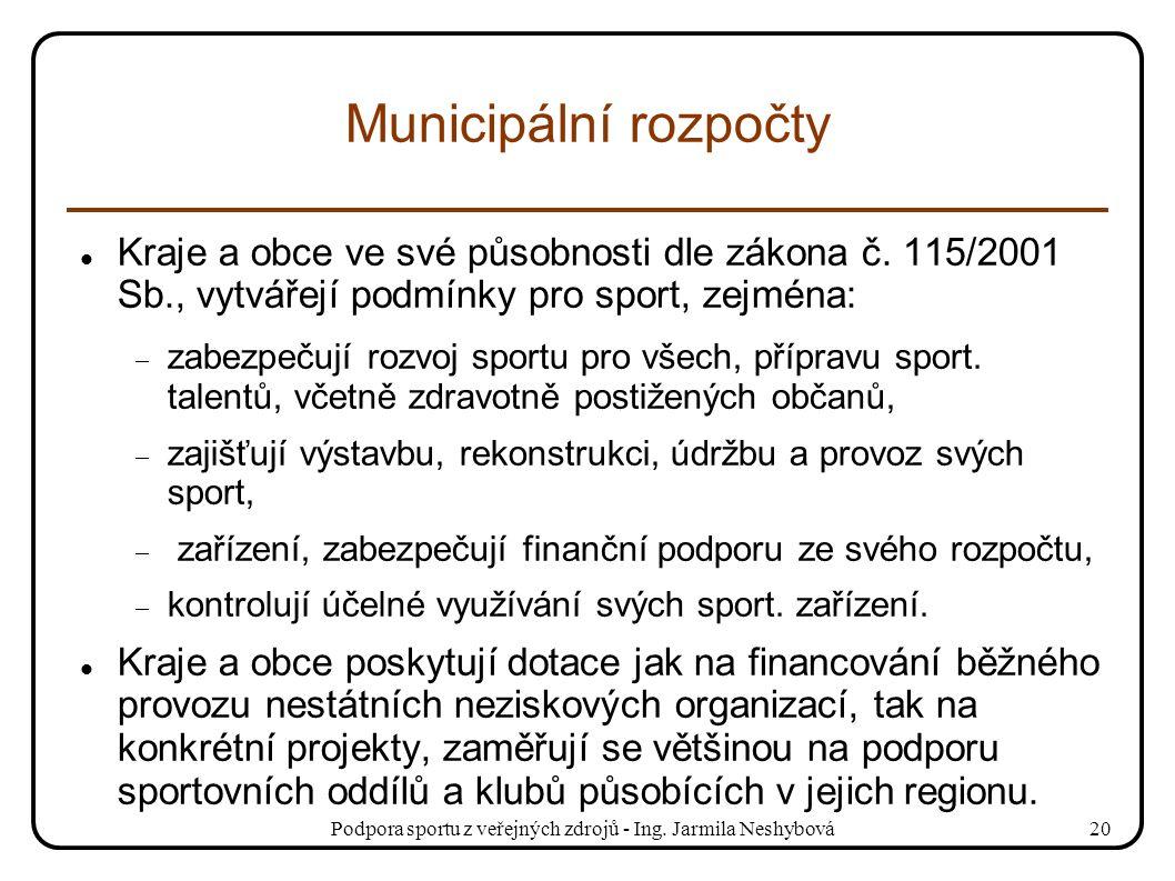Podpora sportu z veřejných zdrojů - Ing. Jarmila Neshybová20 Municipální rozpočty Kraje a obce ve své působnosti dle zákona č. 115/2001 Sb., vytvářejí