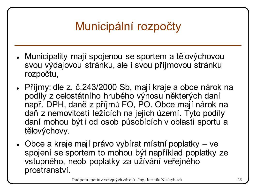 Podpora sportu z veřejných zdrojů - Ing. Jarmila Neshybová23 Municipální rozpočty Municipality mají spojenou se sportem a tělovýchovou svou výdajovou