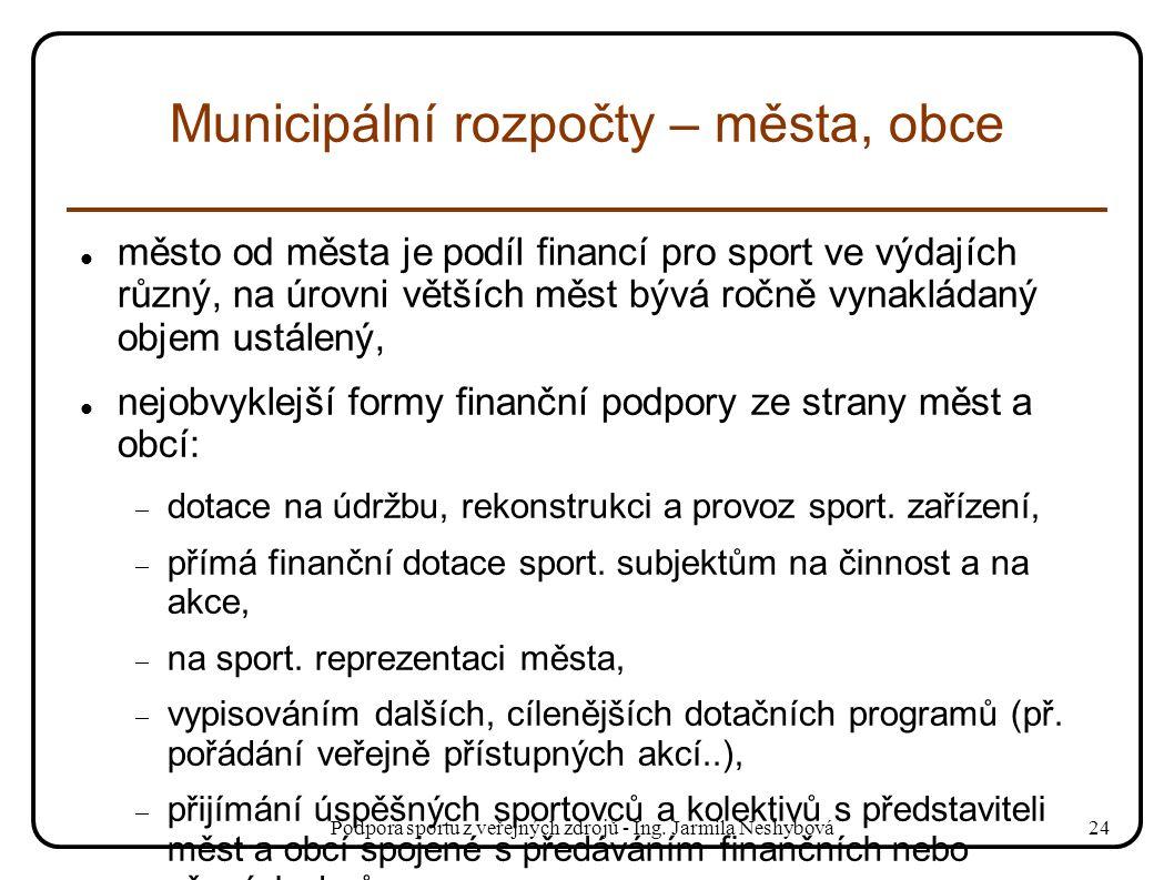 Podpora sportu z veřejných zdrojů - Ing. Jarmila Neshybová24 Municipální rozpočty – města, obce město od města je podíl financí pro sport ve výdajích